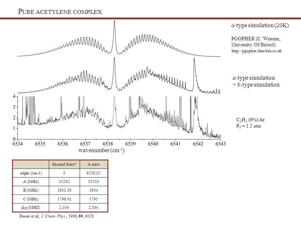Ground State*A state origin (cm-1)06538.32 A (MHz)3528235250 B (MHz)1913.291904 C (MHz)1798.611795  JK (MHZ) 2.334 Fraser et al., J. Chem. Phys., 198