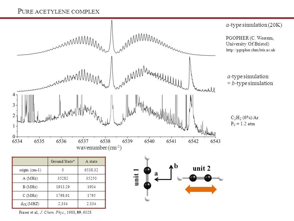b a unit 1 unit 2 Ground State*A state origin (cm-1)06538.32 A (MHz)3528235250 B (MHz)1913.291904 C (MHz)1798.611795  JK (MHZ) 2.334 Fraser et al., J.