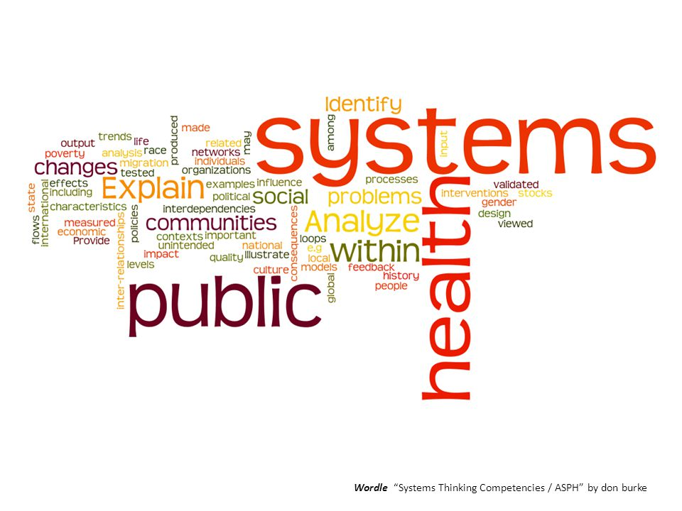 Wordle Systems Thinking Competencies / ASPH by don burke
