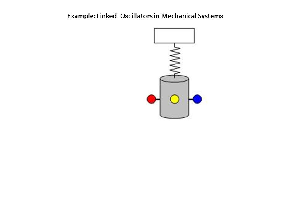 Example: Linked Oscillators in Mechanical Systems