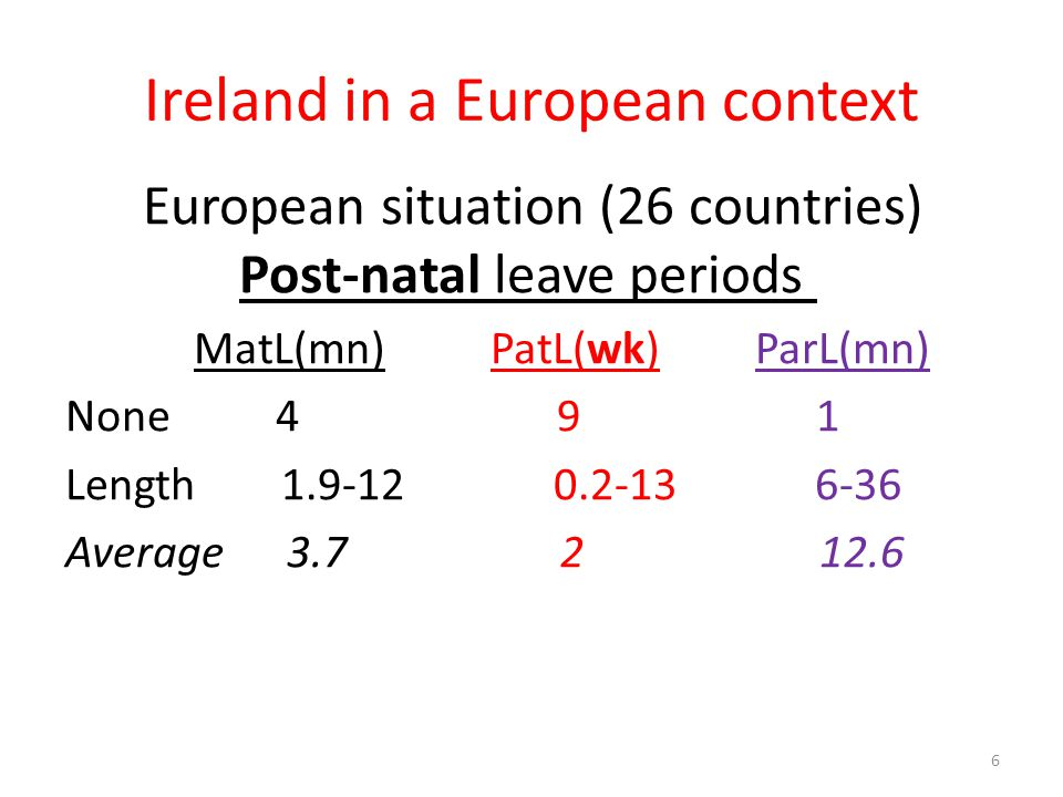 Ireland in a European context European situation (26 countries) Post-natal leave periods MatL(mn) PatL(wk) ParL(mn) None 4 9 1 Length 1.9-12 0.2-13 6-