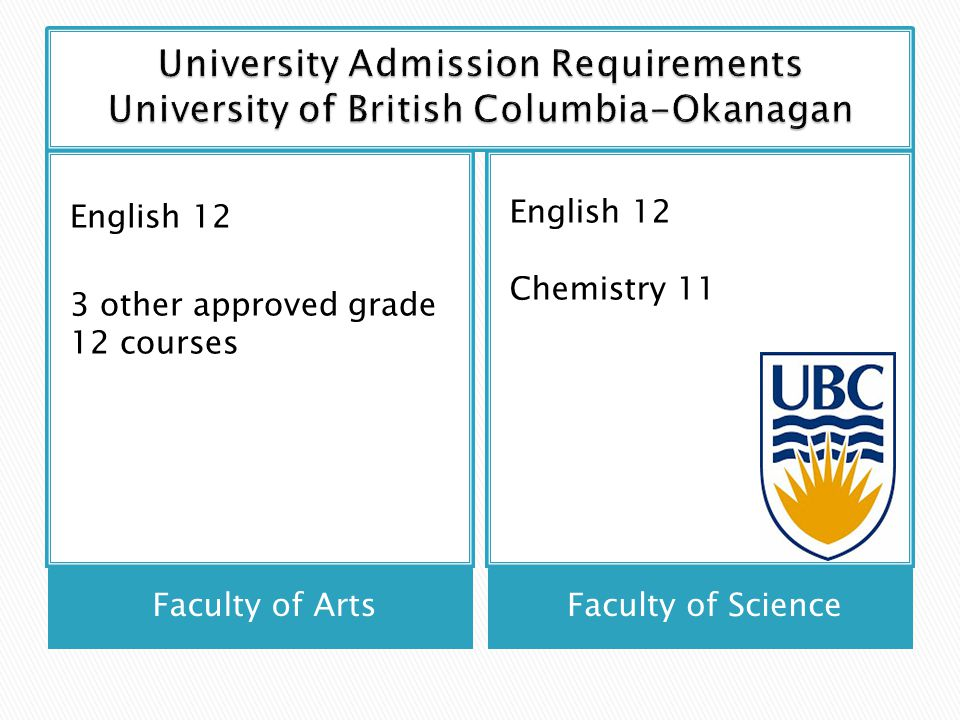 Faculty of ArtsFaculty of Science English 12 3 other approved grade 12 courses English 12 Chemistry 11