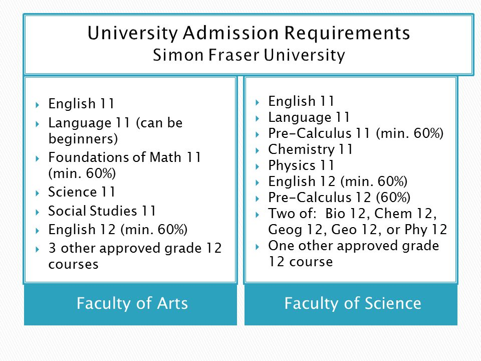 Faculty of Arts  English 11  Language 11 (can be beginners)  Foundations of Math 11 (min.