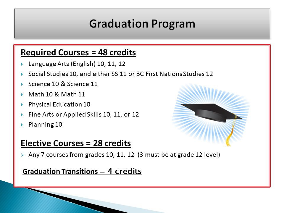 Required Courses = 48 credits  Language Arts (English) 10, 11, 12  Social Studies 10, and either SS 11 or BC First Nations Studies 12  Science 10 & Science 11  Math 10 & Math 11  Physical Education 10  Fine Arts or Applied Skills 10, 11, or 12  Planning 10 Elective Courses = 28 credits  Any 7 courses from grades 10, 11, 12 (3 must be at grade 12 level) Graduation Transitions = 4 credits