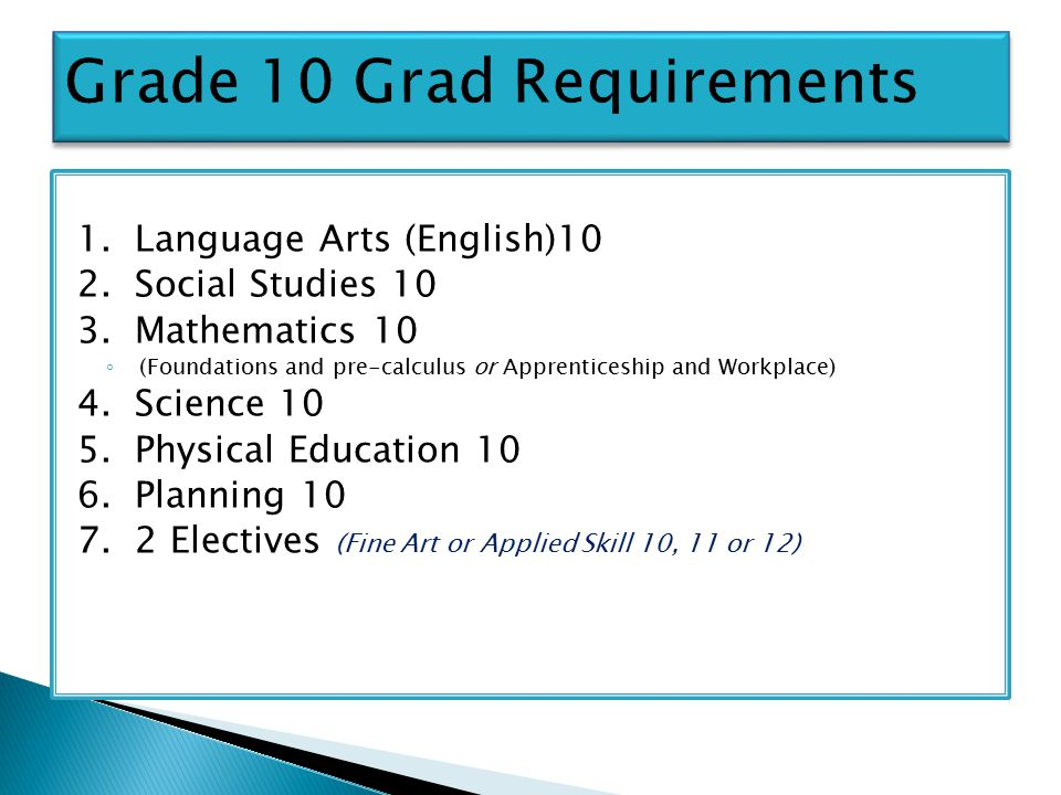 1. Language Arts (English)10 2. Social Studies 10 3.