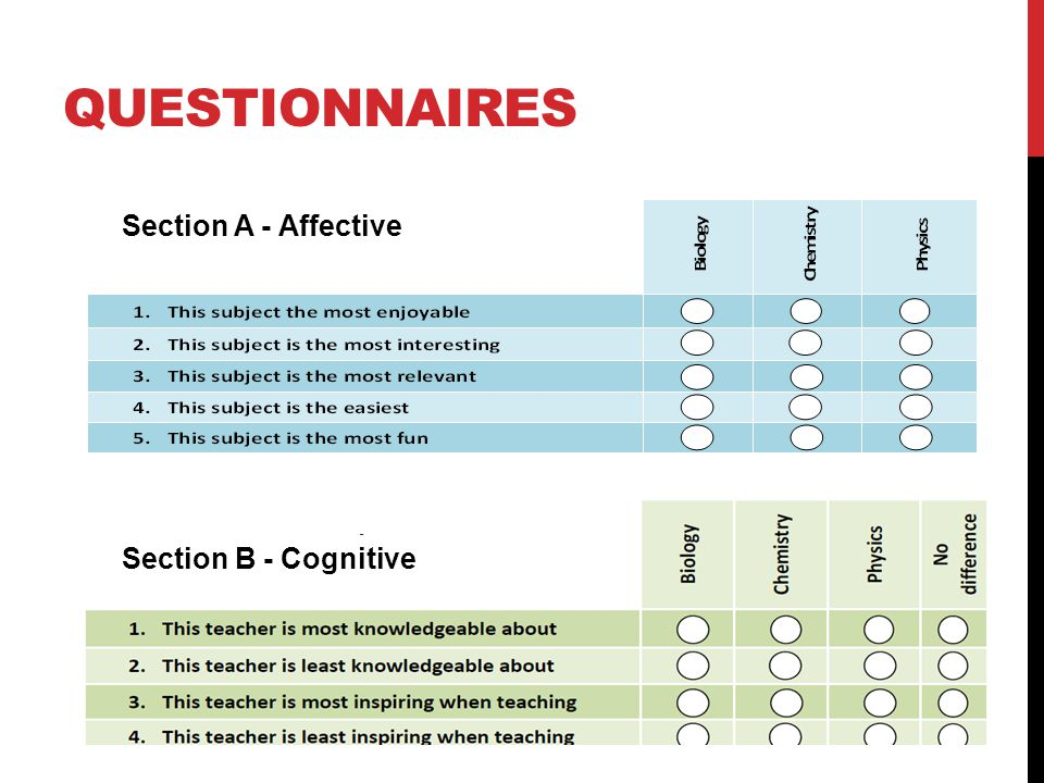 QUESTIONNAIRES Section B - Cognitive Section A - Affective