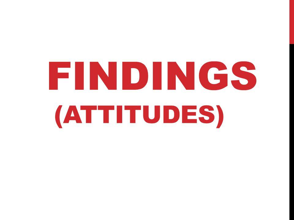 FINDINGS (ATTITUDES)