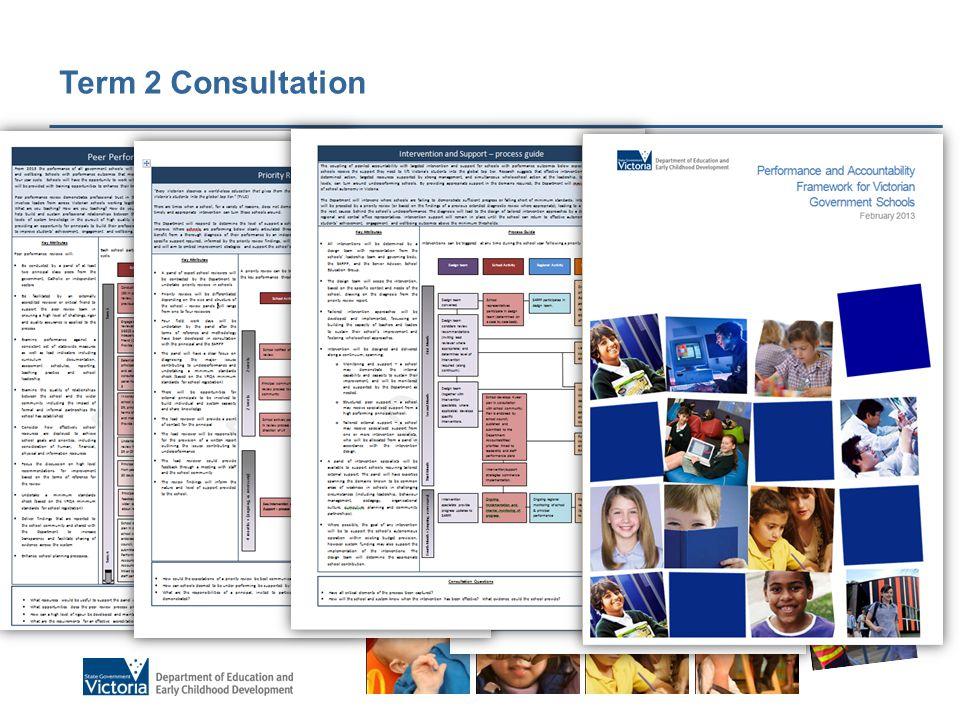 Term 2 Consultation
