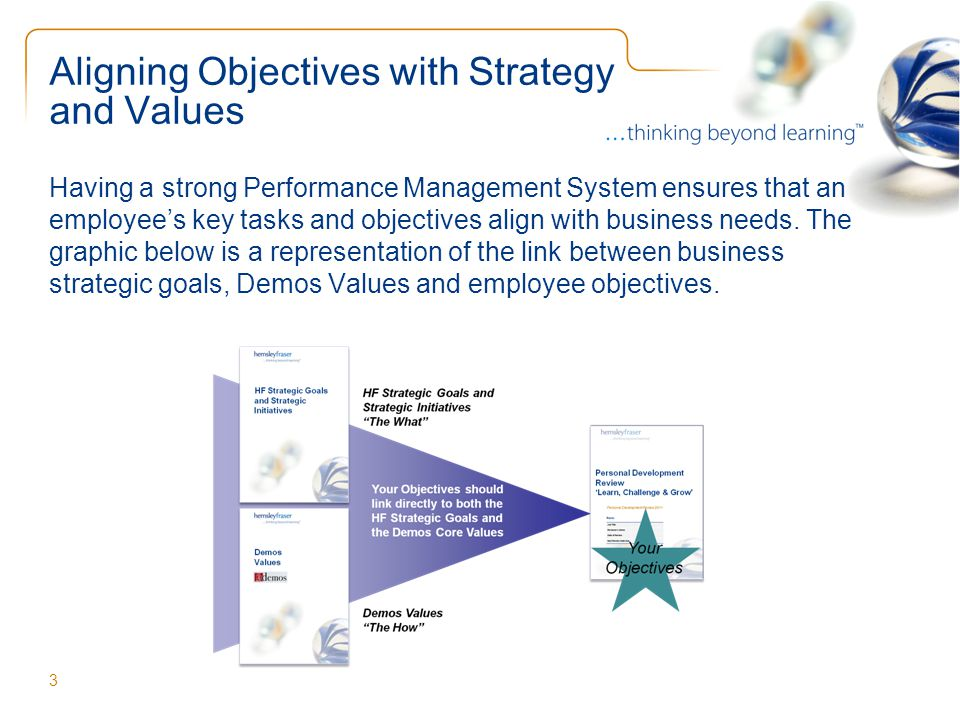 Aligning Objectives with Strategy and Values Having a strong Performance Management System ensures that an employee's key tasks and objectives align w