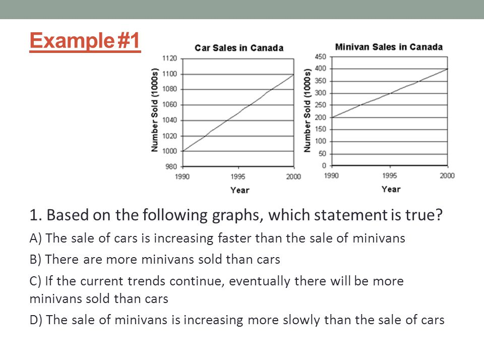 Example #1 1.Based on the following graphs, which statement is true.