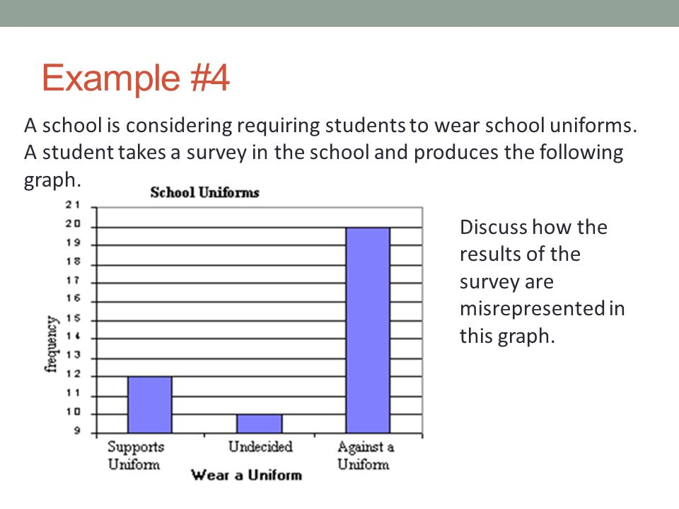 Example #4 Discuss how the results of the survey are misrepresented in this graph.