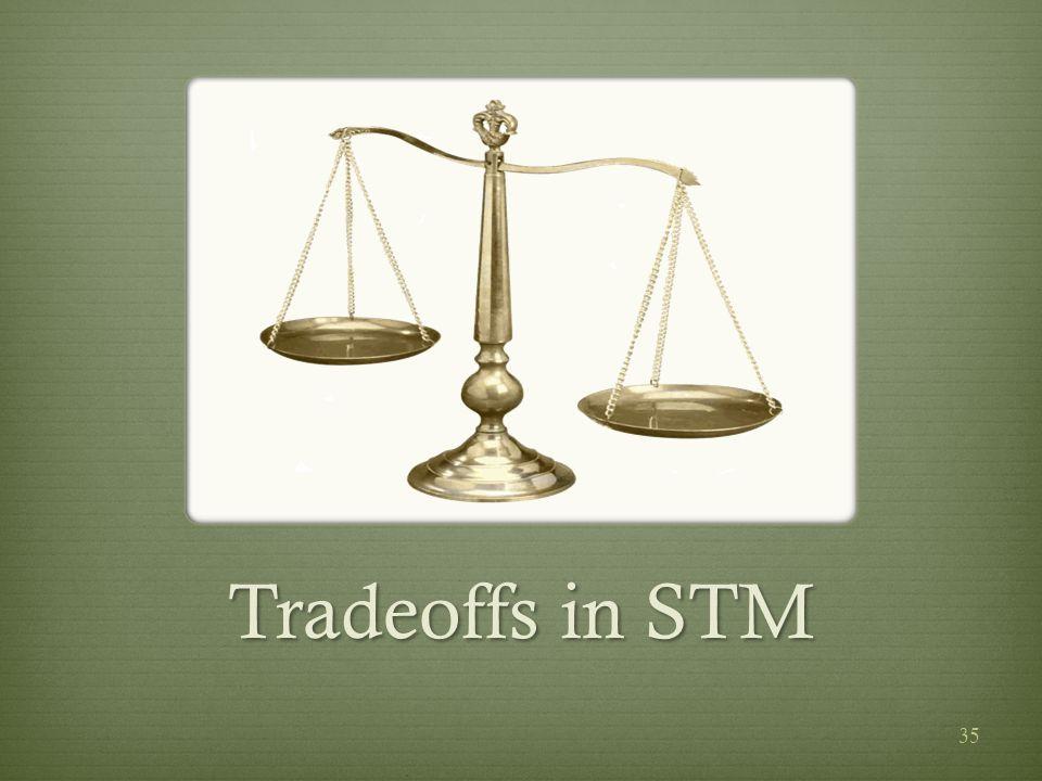 35 Tradeoffs in STM