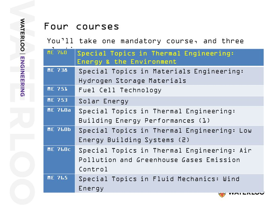 You'll take one mandatory course, and three electives.