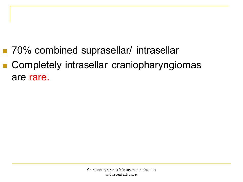 Craniopharyngioma:Management principles and recent advances 70% combined suprasellar/ intrasellar Completely intrasellar craniopharyngiomas are rare.