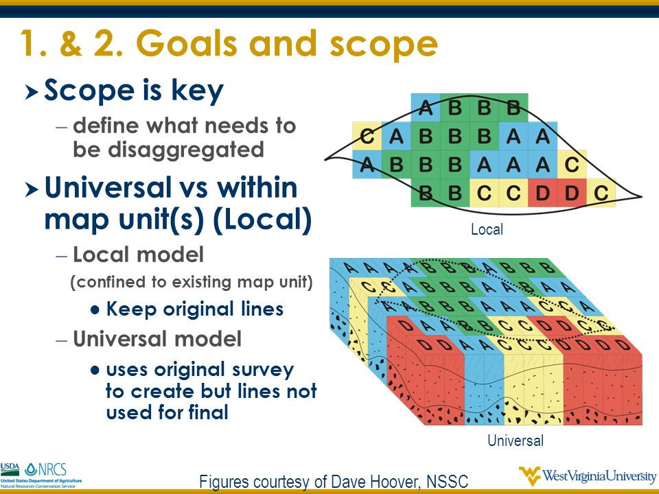 1. & 2. Goals and scope  Scope is key – define what needs to be disaggregated  Universal vs within map unit(s) (Local) – Local model (confined to ex
