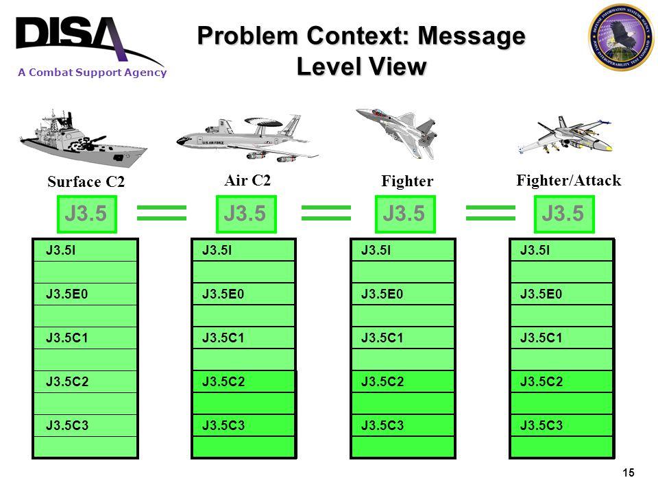 A Combat Support Agency J3.5C1 J3.5C2 J3.5C3 J3.5I J3.5E0 J3.5I J3.5C1 J3.5C2 J3.5E0 J3.5C3 J3.5I J3.5C1 J3.5C2 J3.5E0 J3.5C3 J3.5I J3.5C1 J3.5C2 J3.5