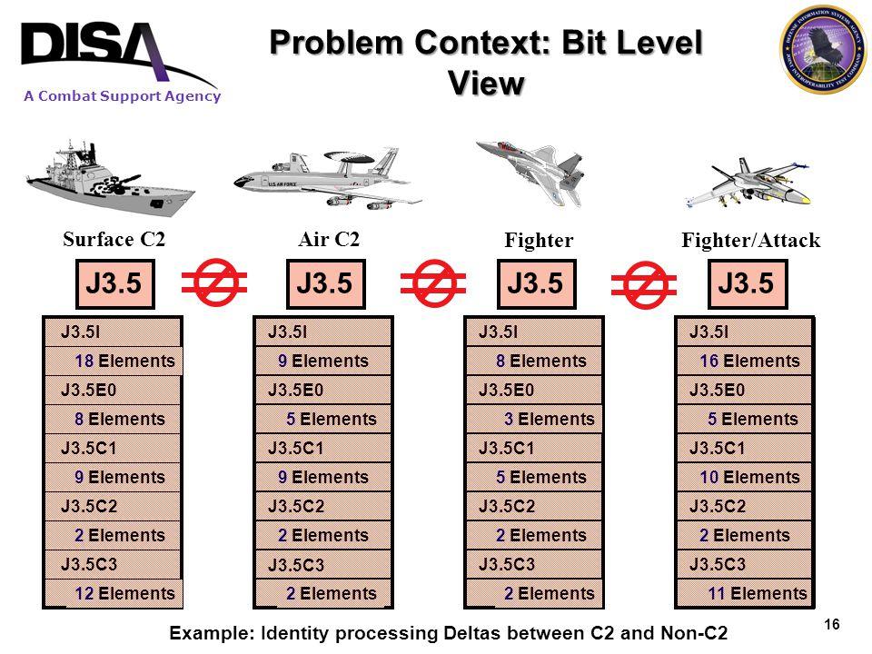 A Combat Support Agency J3.5C1 J3.5C2 J3.5C3 J3.5I J3.5E0 J3.5 18 Elements 8 Elements 2 Elements 12 Elements 9 Elements J3.5I J3.5C1 J3.5C2 J3.5E0 J3.