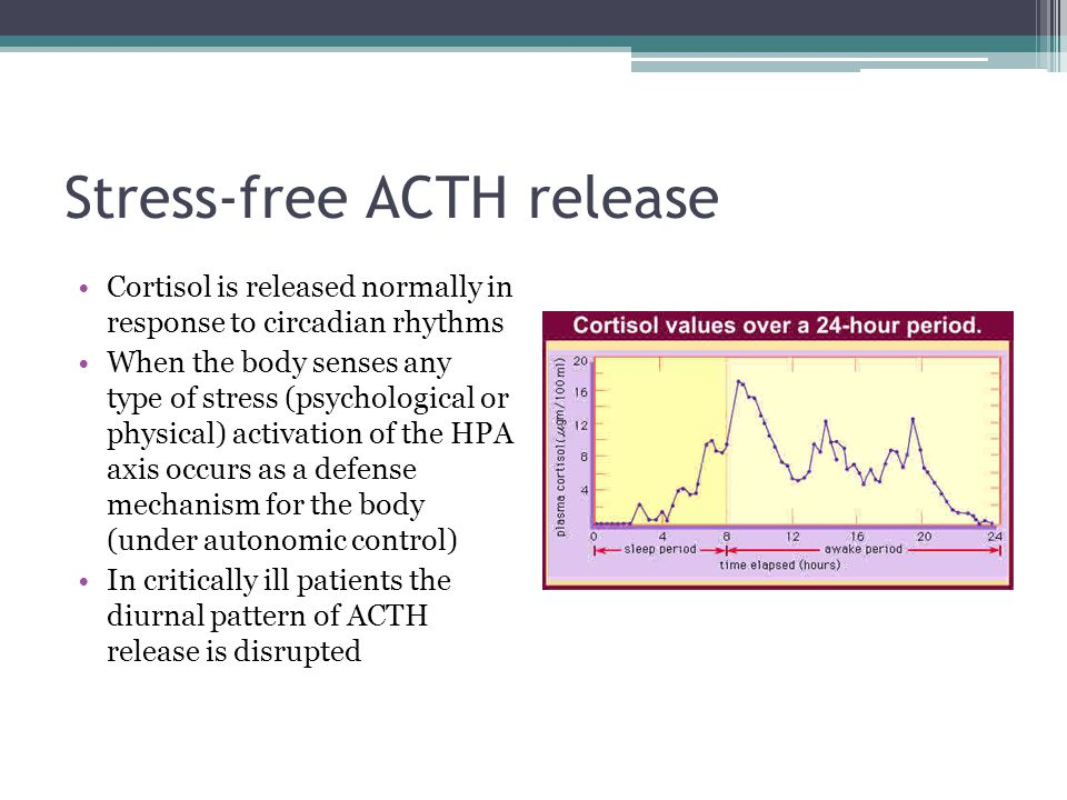 Stress-free ACTH release Cortisol is released normally in response to circadian rhythms When the body senses any type of stress (psychological or physical) activation of the HPA axis occurs as a defense mechanism for the body (under autonomic control) In critically ill patients the diurnal pattern of ACTH release is disrupted