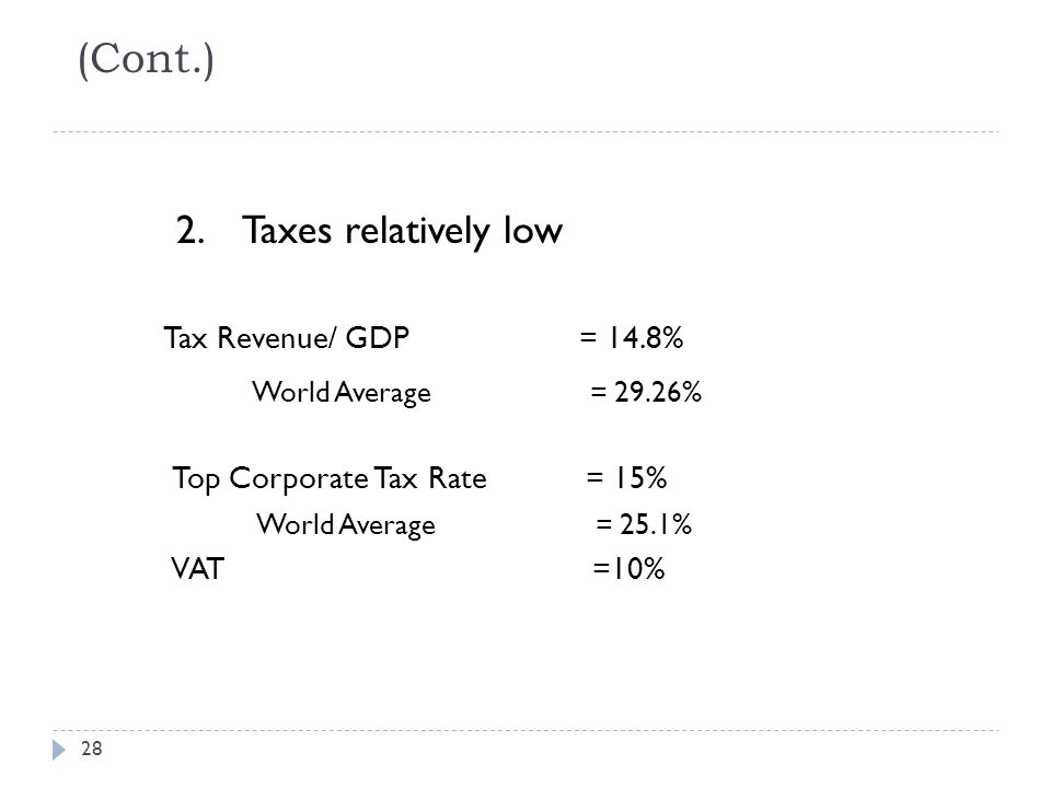 (Cont.) 2. Taxes relatively low Tax Revenue/ GDP = 14.8% World Average = 29.26% Top Corporate Tax Rate = 15% World Average = 25.1% VAT =10% 28