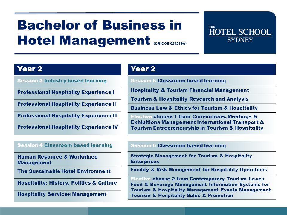 Bachelor of Business in Hotel Management (CRICOS 024239A) Session 3 Industry based learning Professional Hospitality Experience I Professional Hospitality Experience II Professional Hospitality Experience III Professional Hospitality Experience IV Year 2 Session 5 Classroom based learning Hospitality & Tourism Financial Management Tourism & Hospitality Research and Analysis Business Law & Ethics for Tourism & Hospitality Elective choose 1 from Conventions, Meetings & Exhibitions Management International Transport & Tourism Entrepreneurship in Tourism & Hospitality Session 4 Classroom based learning Human Resource & Workplace Management The Sustainable Hotel Environment Hospitality: History, Politics & Culture Hospitality Services Management Year 2 Session 5 Classroom based learning Strategic Management for Tourism & Hospitality Enterprises Facility & Risk Management for Hospitality Operations Elective choose 2 from Contemporary Tourism Issues Food & Beverage Management Information Systems for Tourism & Hospitality Management Events Management Tourism & Hospitality Sales & Promotion