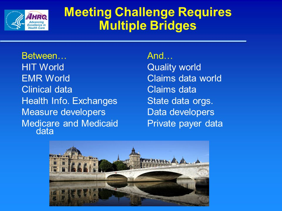 Meeting Challenge Requires Multiple Bridges Between… HIT World EMR World Clinical data Health Info. Exchanges Measure developers Medicare and Medicaid