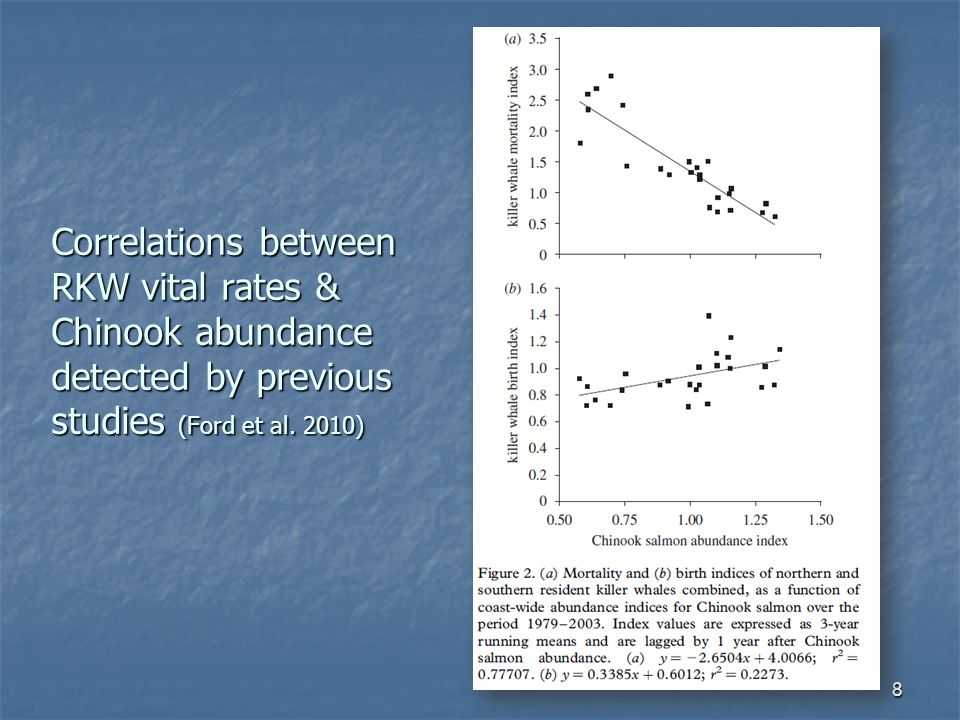 8 Correlations between RKW vital rates & Chinook abundance detected by previous studies (Ford et al. 2010)