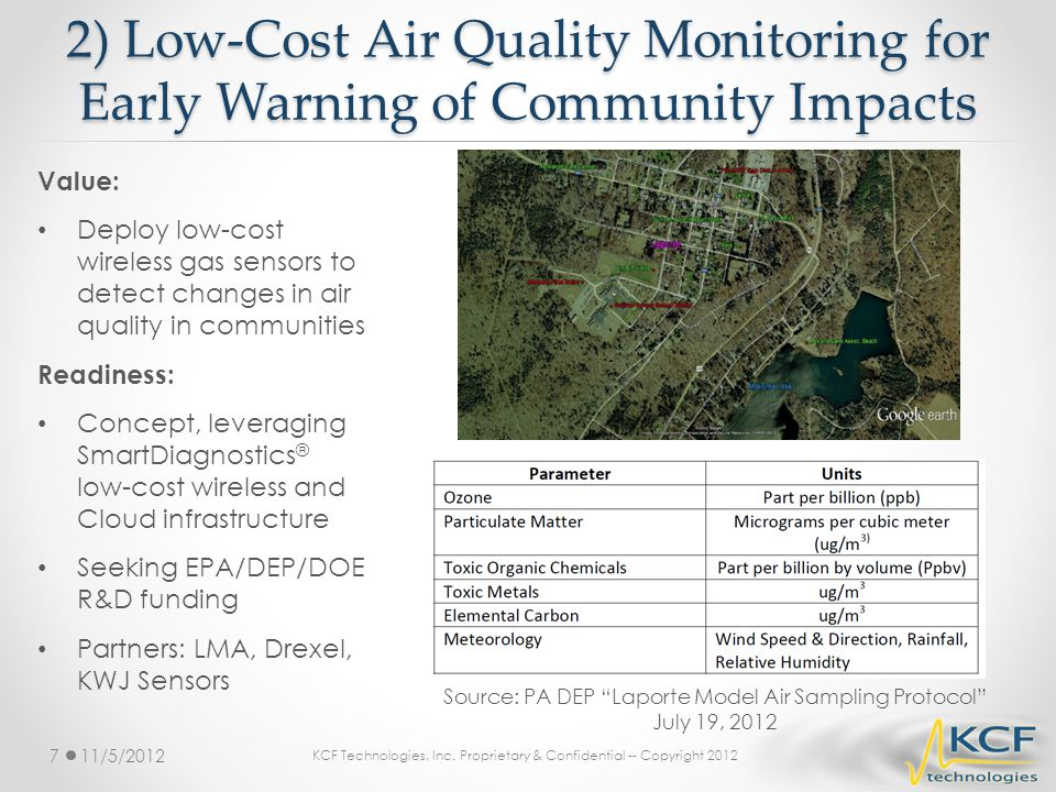 2) Low-Cost Air Quality Monitoring for Early Warning of Community Impacts Value: Deploy low-cost wireless gas sensors to detect changes in air quality