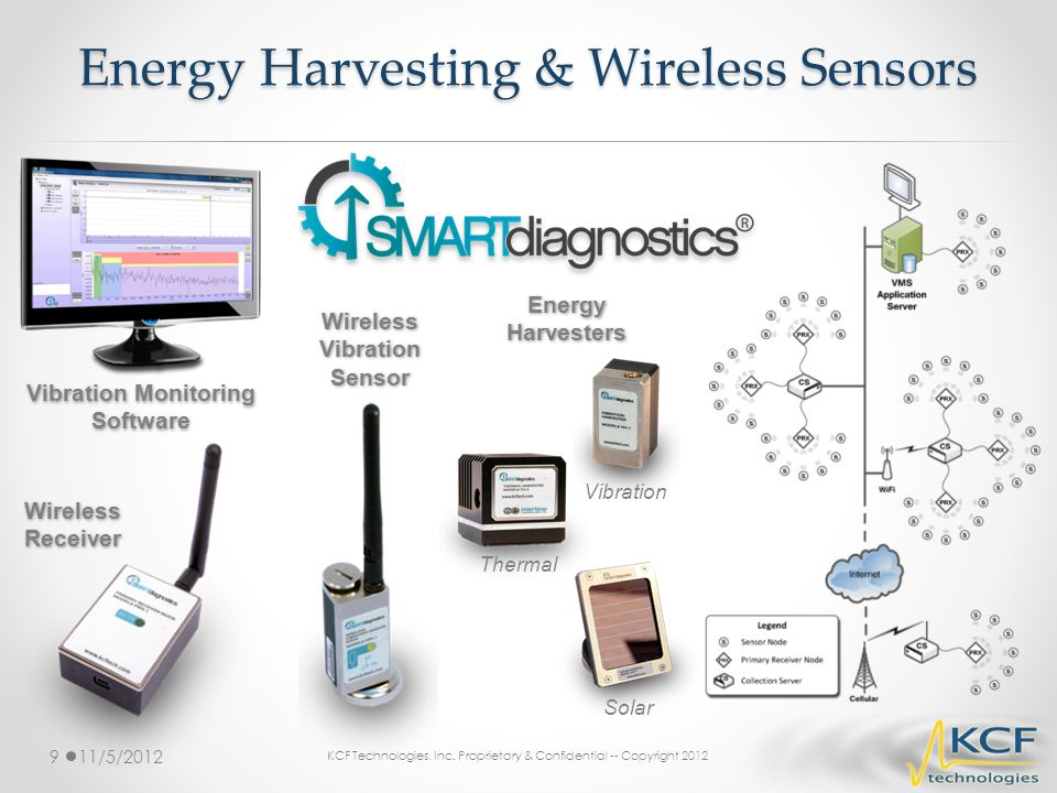 Energy Harvesting & Wireless Sensors 11/5/2012 KCF Technologies, Inc. Proprietary & Confidential -- Copyright 2012 Energy Harvesters Energy Harvesters