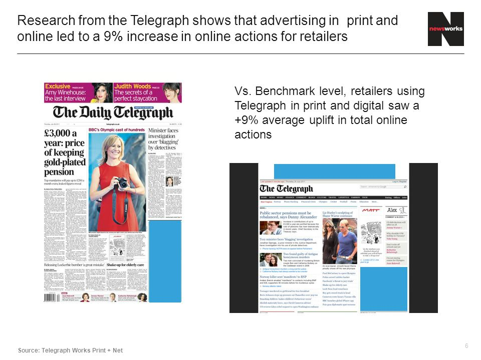6 Research from the Telegraph shows that advertising in print and online led to a 9% increase in online actions for retailers Vs.