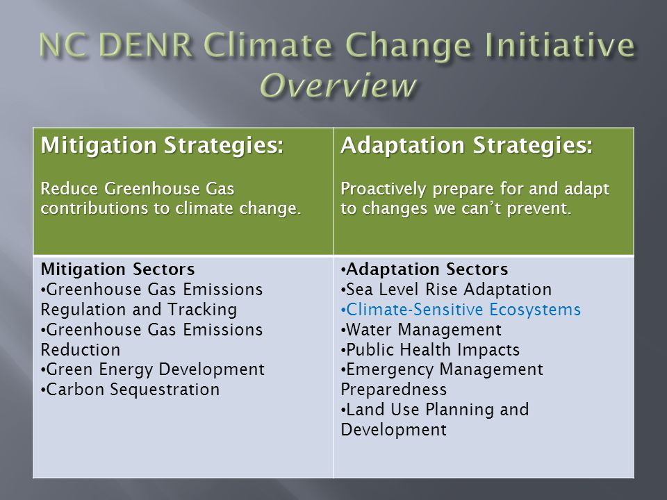 Mitigation Strategies: Reduce Greenhouse Gas contributions to climate change.