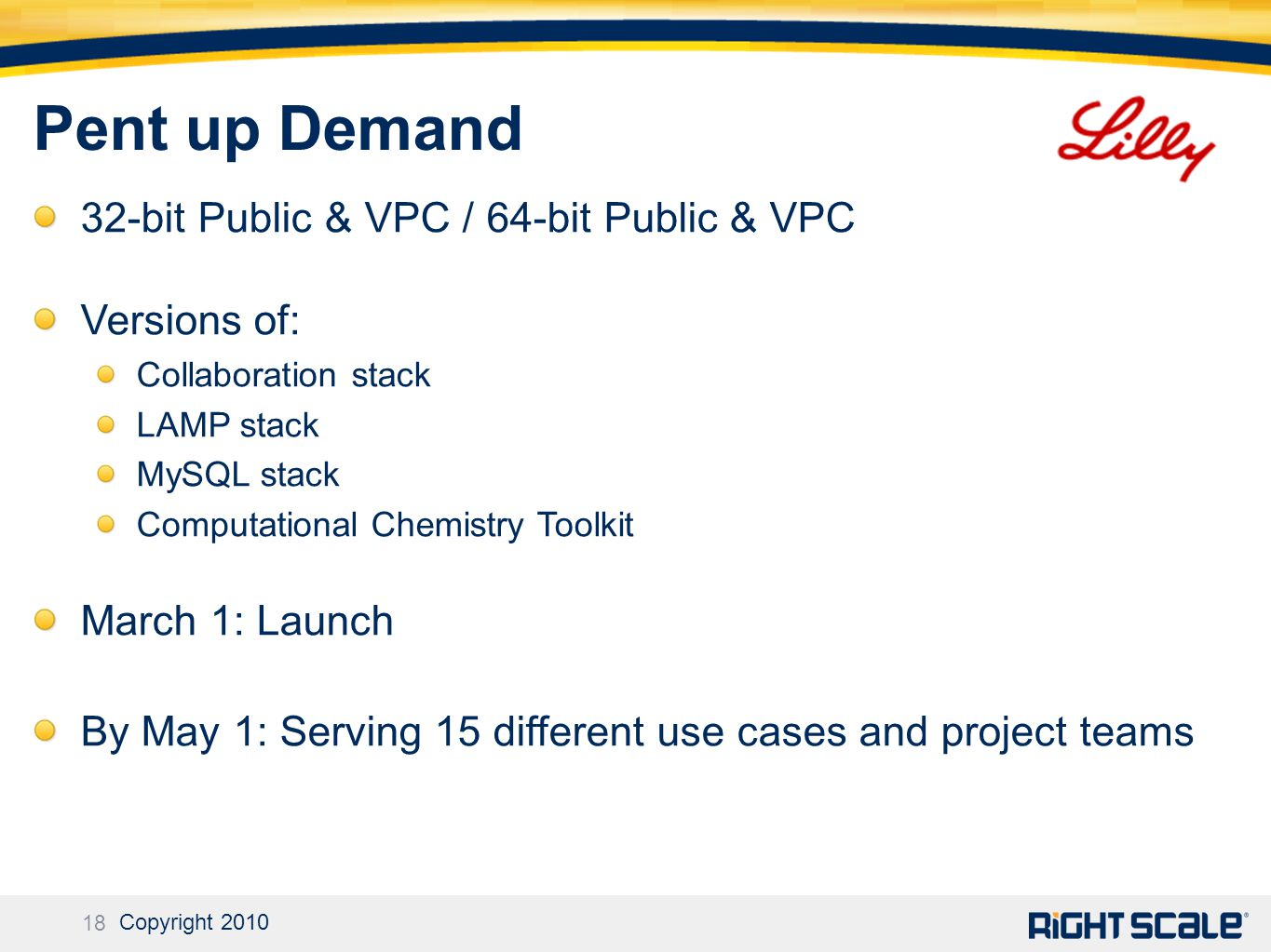 18 Copyright 2010 Pent up Demand 32-bit Public & VPC / 64-bit Public & VPC Versions of: Collaboration stack LAMP stack MySQL stack Computational Chemistry Toolkit March 1: Launch By May 1: Serving 15 different use cases and project teams