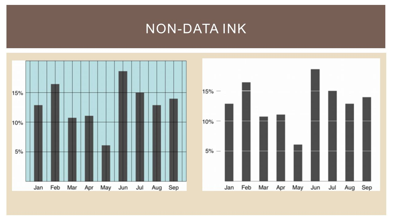 NON-DATA INK