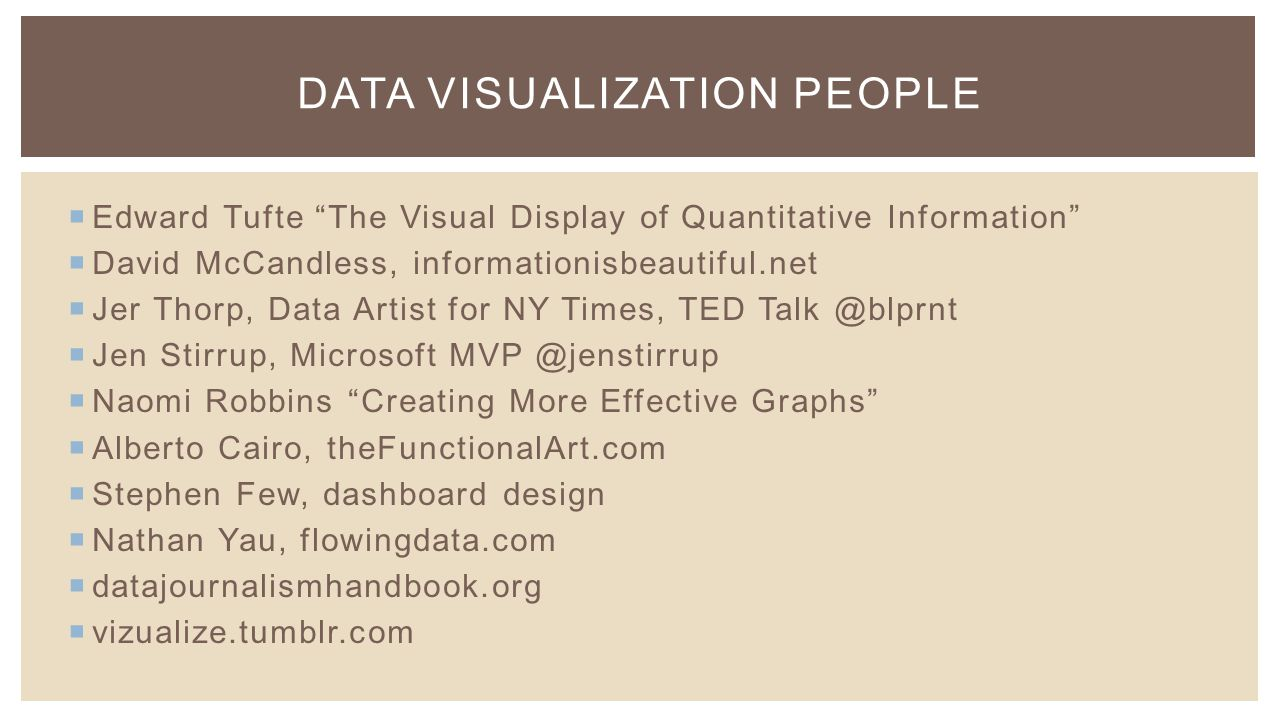  Edward Tufte The Visual Display of Quantitative Information  David McCandless, informationisbeautiful.net  Jer Thorp, Data Artist for NY Times, TED Talk @blprnt  Jen Stirrup, Microsoft MVP @jenstirrup  Naomi Robbins Creating More Effective Graphs  Alberto Cairo, theFunctionalArt.com  Stephen Few, dashboard design  Nathan Yau, flowingdata.com  datajournalismhandbook.org  vizualize.tumblr.com DATA VISUALIZATION PEOPLE