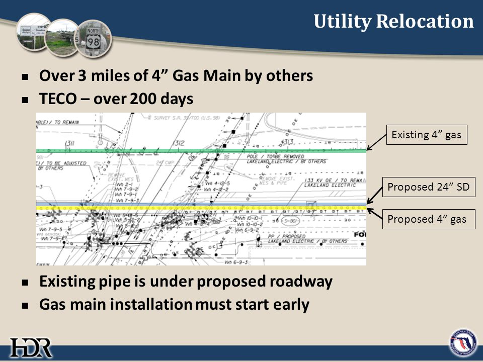 Utility Relocation Over 3 miles of 4 Gas Main by others TECO – over 200 days Existing pipe is under proposed roadway Gas main installation must start early Existing 4 gas Proposed 24 SD Proposed 4 gas