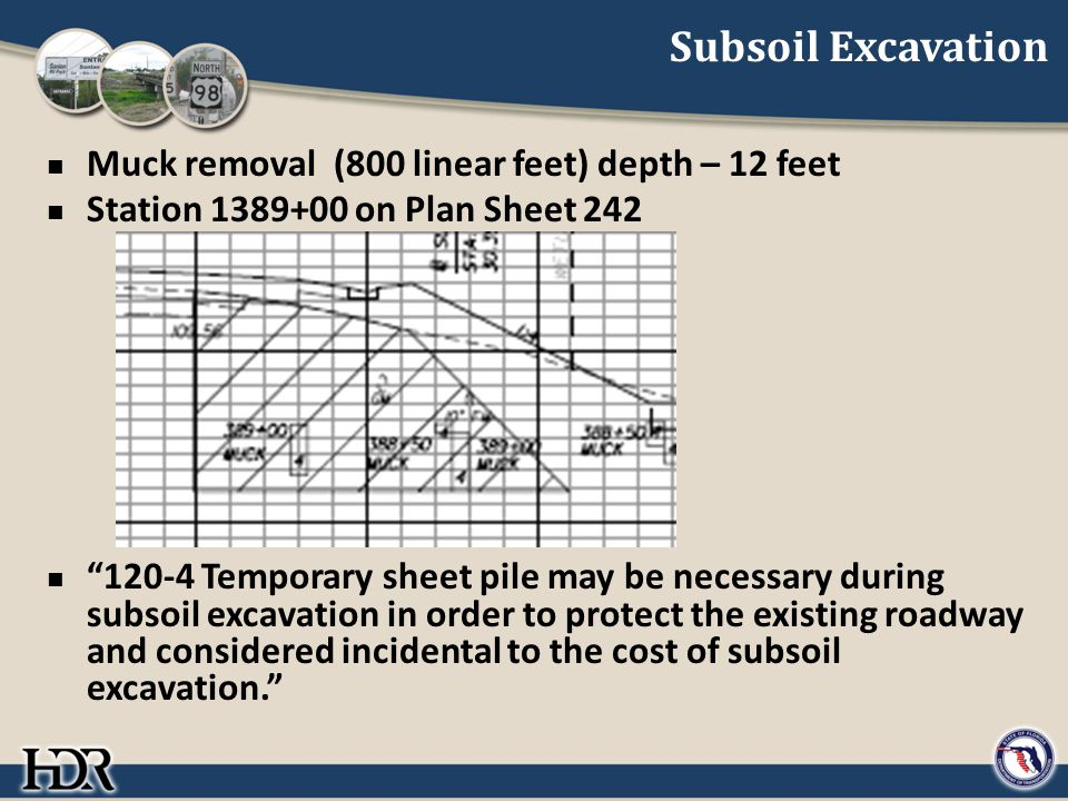 Subsoil Excavation Muck removal (800 linear feet) depth – 12 feet Station 1389+00 on Plan Sheet 242 120-4 Temporary sheet pile may be necessary during subsoil excavation in order to protect the existing roadway and considered incidental to the cost of subsoil excavation.