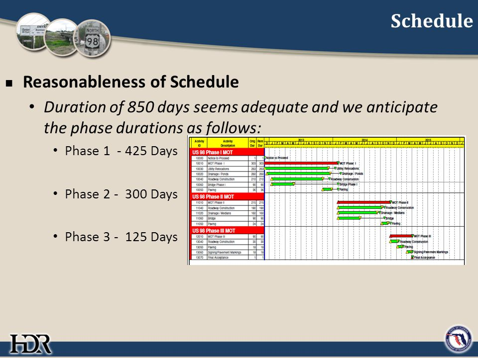 Schedule Reasonableness of Schedule Duration of 850 days seems adequate and we anticipate the phase durations as follows: Phase 1 - 425 Days Phase 2 - 300 Days Phase 3 - 125 Days