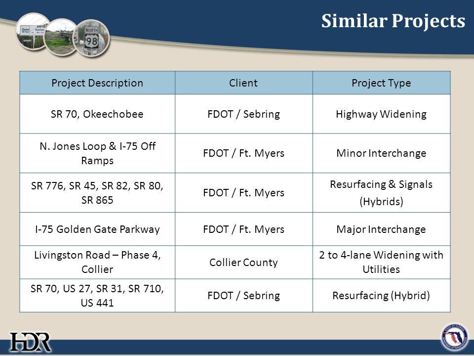 Similar Projects Project DescriptionClientProject Type SR 70, OkeechobeeFDOT / SebringHighway Widening N.