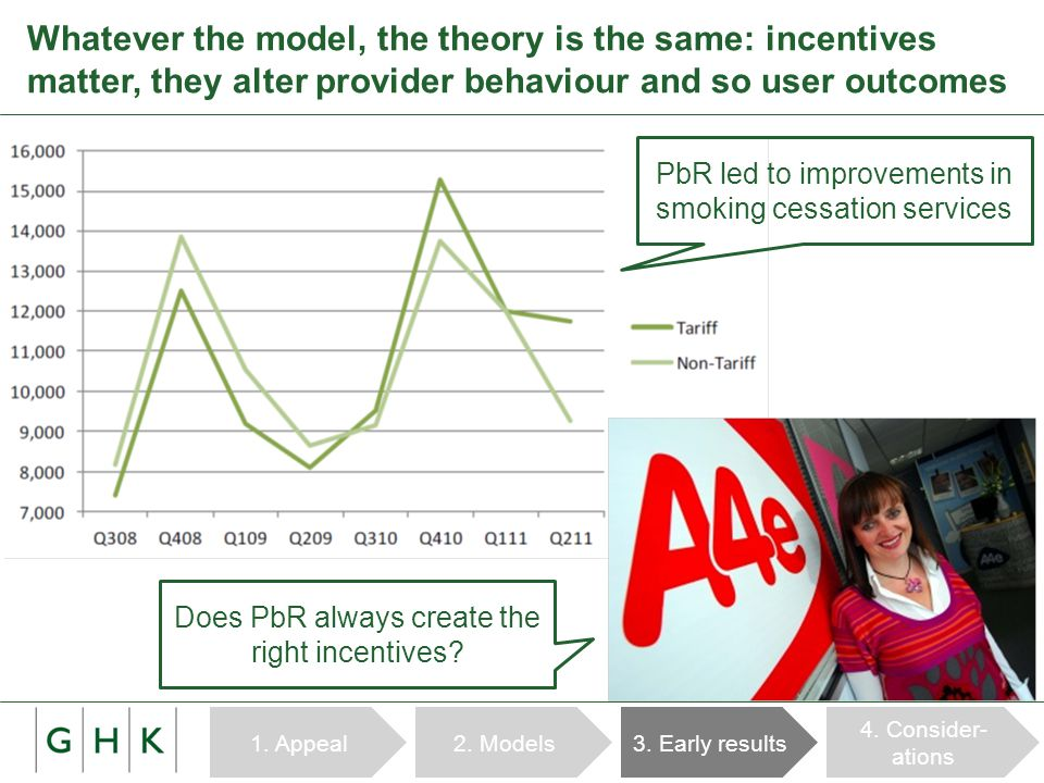 Several key considerations underpin the enterprise of maximising the benefits and minimising the risks of PbR Defining the 'result' (outcomes / outputs) Causal claims and attributing results Data / audit requirements (transaction costs will go up) The 'payment' (setting the level, staging the payment) Balancing risk and opportunity (commissioner / provider) Commissioner skills and provider capacity  In design - think through the way that incentives might work  In practice - evaluate, learn, refine
