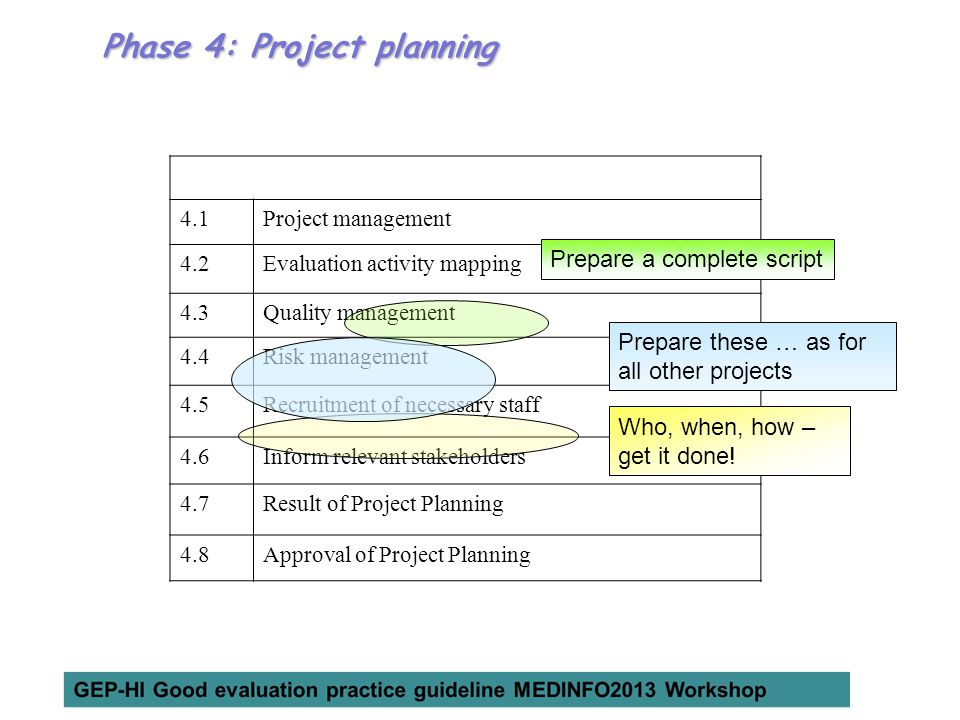 4.1Project management 4.2Evaluation activity mapping 4.3Quality management 4.4Risk management 4.5Recruitment of necessary staff 4.6Inform relevant stakeholders 4.7Result of Project Planning 4.8Approval of Project Planning Prepare a complete script Who, when, how – get it done.