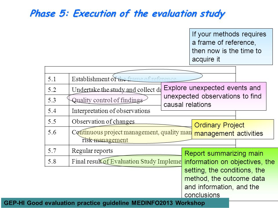 5.1Establishment of the frame of reference 5.2Undertake the study and collect data 5.3Quality control of findings 5.4Interpretation of observations 5.5Observation of changes 5.6Continuous project management, quality management and risk management 5.7Regular reports 5.8Final result of Evaluation Study Implementation Explore unexpected events and unexpected observations to find causal relations Report summarizing main information on objectives, the setting, the conditions, the method, the outcome data and information, and the conclusions Ordinary Project management activities If your methods requires a frame of reference, then now is the time to acquire it Phase 5: Execution of the evaluation study