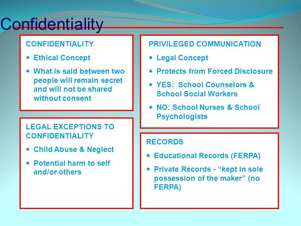 CONFIDENTIALITY —Ethical Concept —What is said between two people will remain secret and will not be shared without consent PRIVILEGED COMMUNICATION —Legal Concept —Protects from Forced Disclosure — YES: School Counselors & School Social Workers — NO: School Nurses & School Psychologists LEGAL EXCEPTIONS TO CONFIDENTIALITY —Child Abuse & Neglect —Potential harm to self and/or others RECORDS —Educational Records (FERPA) — Private Records - kept in sole possession of the maker (no FERPA) Confidentiality