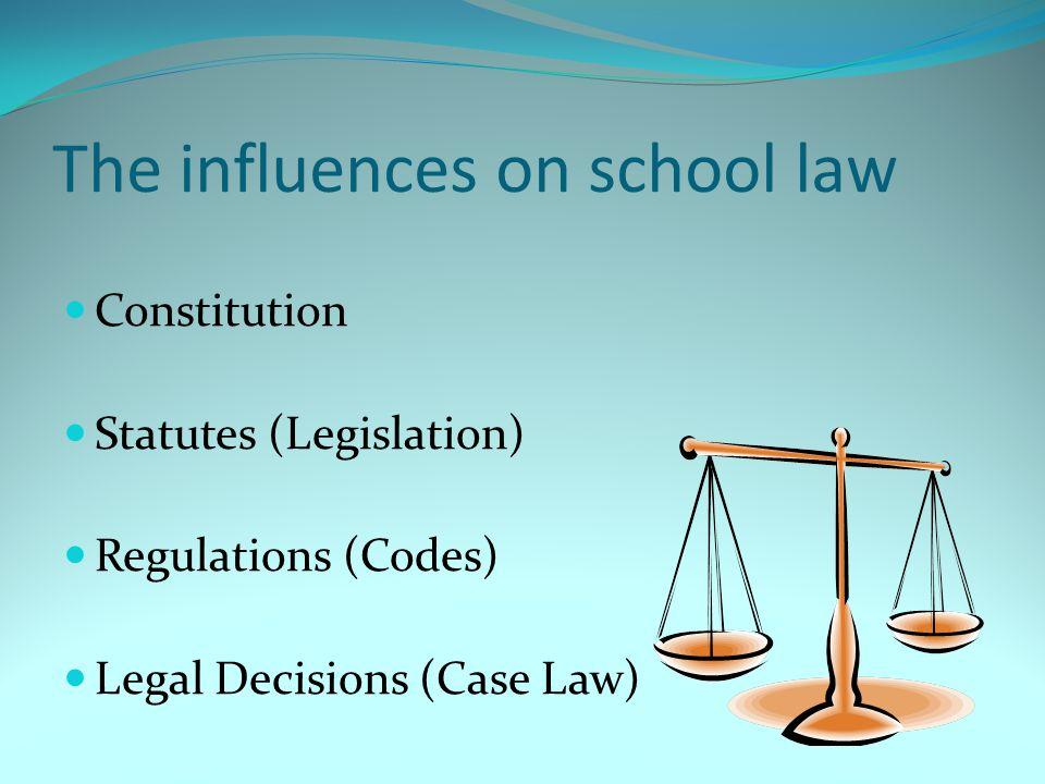 The influences on school law Constitution Statutes (Legislation) Regulations (Codes) Legal Decisions (Case Law)