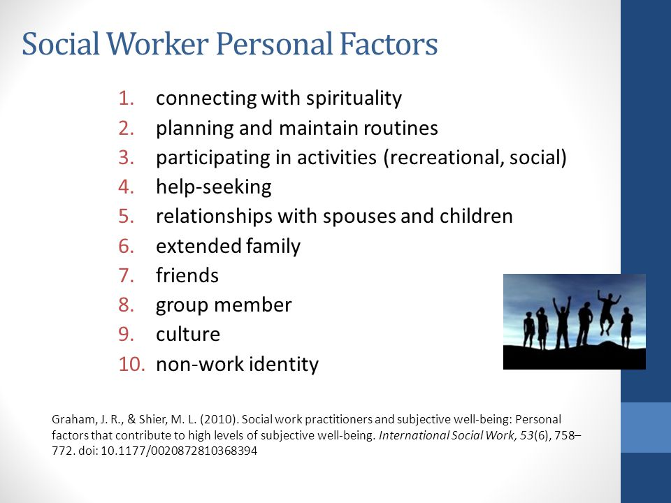Social Worker Personal Factors 1.connecting with spirituality 2.planning and maintain routines 3.participating in activities (recreational, social) 4.help-seeking 5.relationships with spouses and children 6.extended family 7.friends 8.group member 9.culture 10.non-work identity Graham, J.