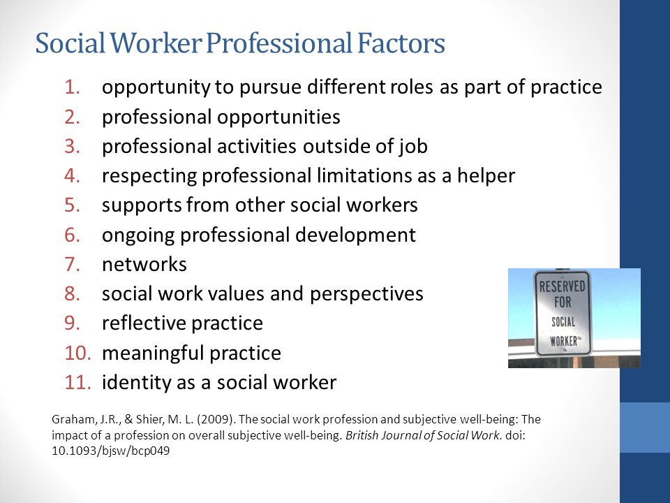 Social Worker Professional Factors 1.opportunity to pursue different roles as part of practice 2.professional opportunities 3.professional activities outside of job 4.respecting professional limitations as a helper 5.supports from other social workers 6.ongoing professional development 7.networks 8.social work values and perspectives 9.reflective practice 10.meaningful practice 11.identity as a social worker Graham, J.R., & Shier, M.