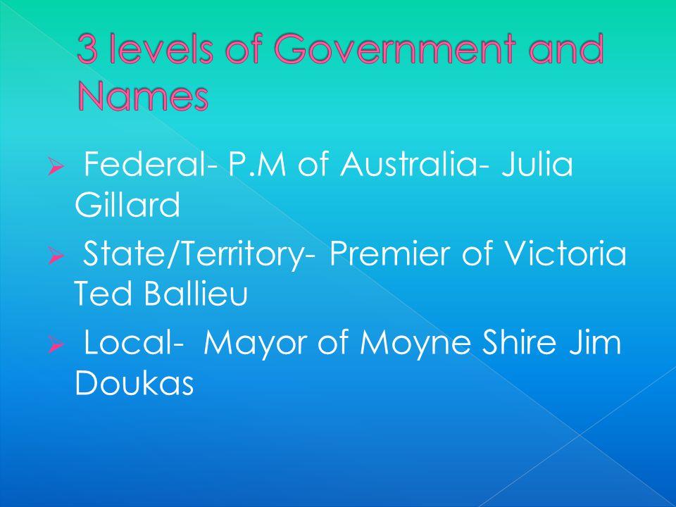  Federal- P.M of Australia- Julia Gillard  State/Territory- Premier of Victoria Ted Ballieu  Local- Mayor of Moyne Shire Jim Doukas