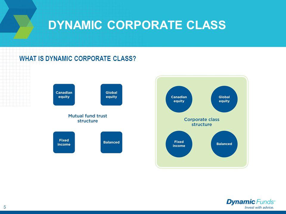6 DYNAMIC CORPORATE CLASS Dynamic Corporate Class gives you 2 main benefits: Tax-free switching & rebalancing Tax-efficient distributions