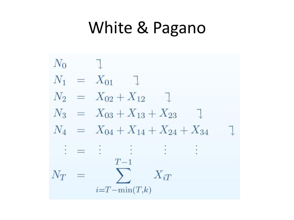 White & Pagano