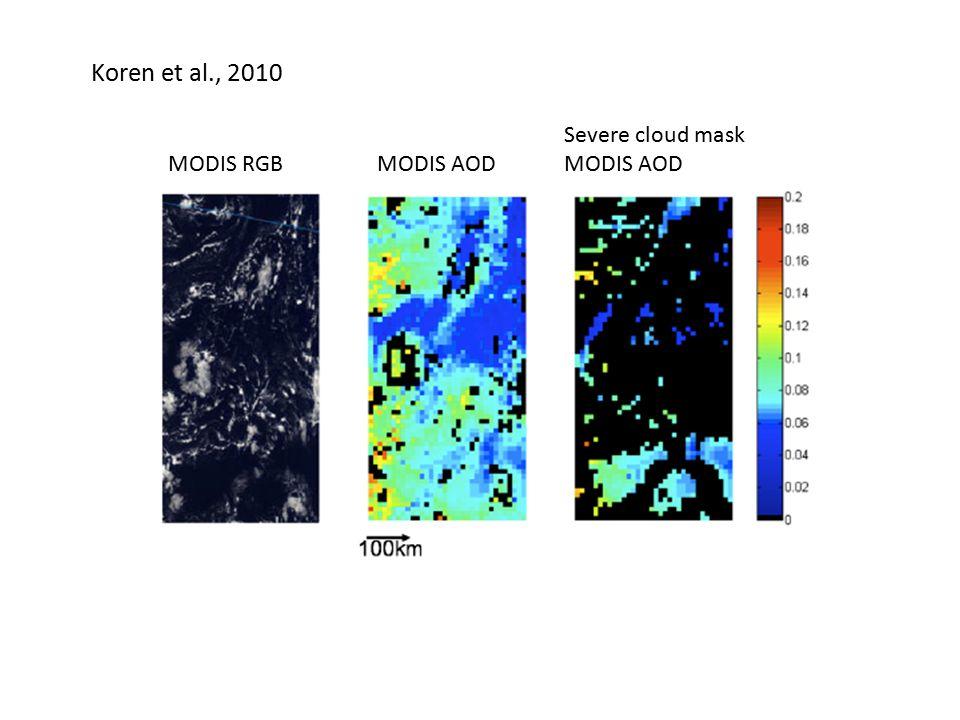 Koren et al., 2010 MODIS RGBMODIS AOD Severe cloud mask MODIS AOD