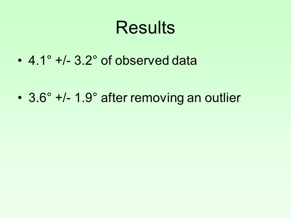 Results 4.1° +/- 3.2° of observed data 3.6° +/- 1.9° after removing an outlier