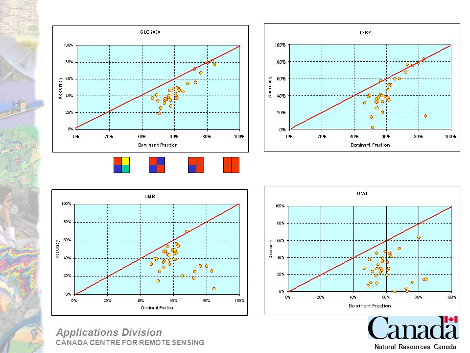 Applications Division CANADA CENTRE FOR REMOTE SENSING Natural Resources Canada